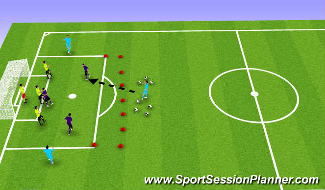 Football/Soccer Session Plan Drill (Colour): 3 vs. 3 + 3