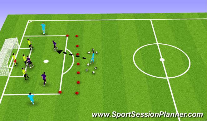 Football/Soccer Session Plan Drill (Colour): 3 vs. 3 + 3