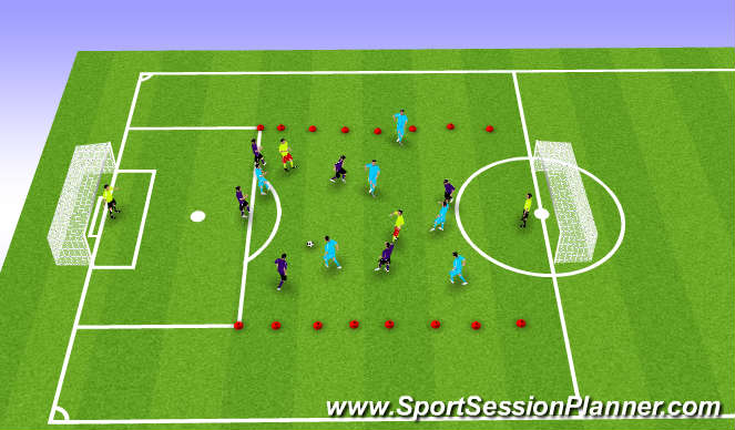Football/Soccer Session Plan Drill (Colour): 6 vs. 6 + 2