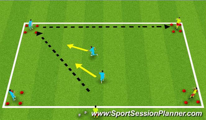 Football/Soccer Session Plan Drill (Colour): Defending Centrally, 2 vs. 2