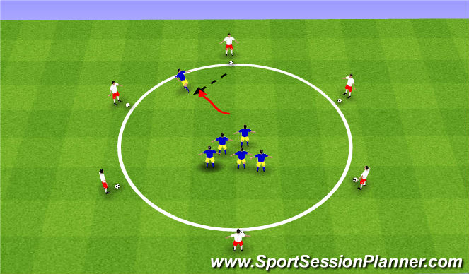 Football/Soccer Session Plan Drill (Colour): Receiving on back foot