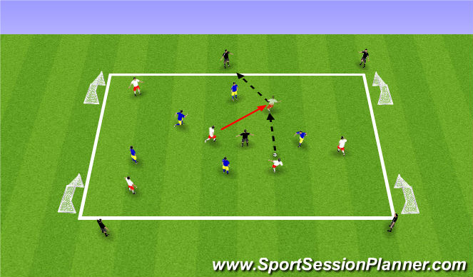 Football/Soccer Session Plan Drill (Colour): 4 Goal Game - Switching Play