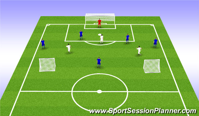 Football/Soccer Session Plan Drill (Colour): 6v3 Build out of back