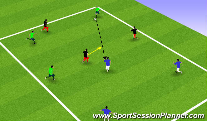 Football/Soccer Session Plan Drill (Colour): 3 vs. 3 vs. 3
