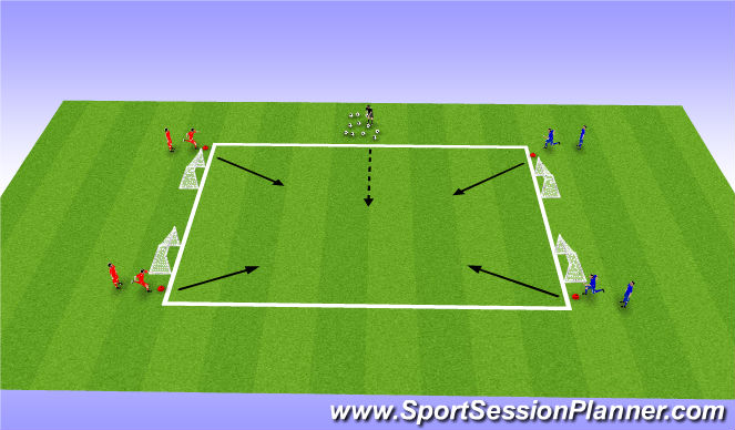 Football/Soccer Session Plan Drill (Colour): 1v1 & 2v2 Duel