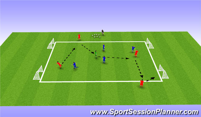 Football/Soccer Session Plan Drill (Colour): Dynamic 4v4 Possession SSG