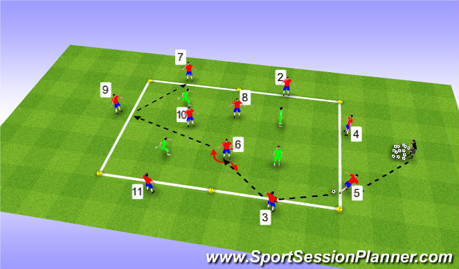 Football/Soccer Session Plan Drill (Colour): 1. Warm-up and tech/tact practice (7+3 v 4)