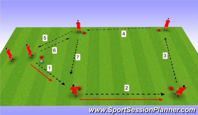 Football/Soccer Session Plan Drill (Colour): Box Passing with Diamond Combo