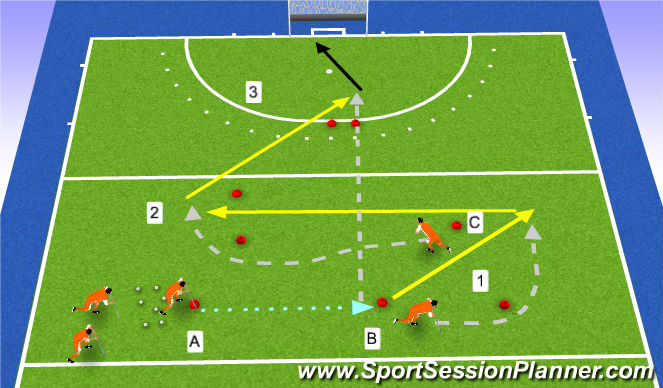Hockey Session Plan Drill (Colour): aanvallend kruisen