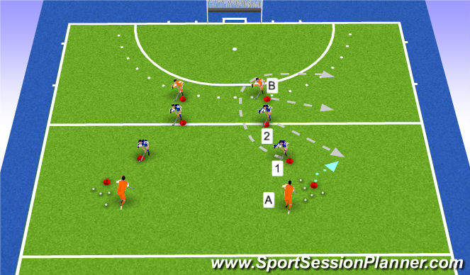 Hockey Session Plan Drill (Colour): overnemen @ selfpass