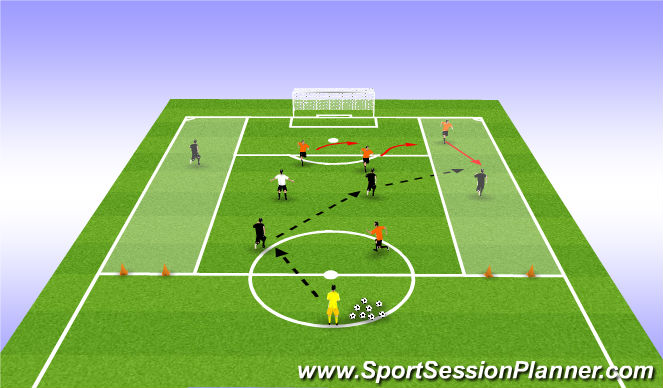 Football/Soccer Session Plan Drill (Colour): Part - Defending In Wide Areas