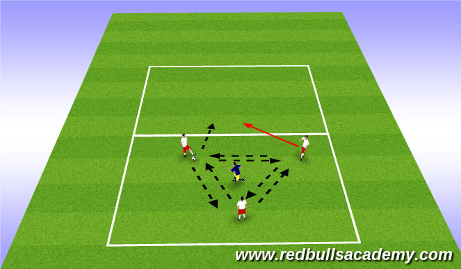 Football/Soccer Session Plan Drill (Colour): Small sided