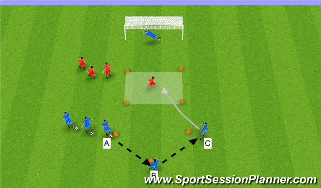 Football/Soccer Session Plan Drill (Colour): 1v1 Passing/Receiving