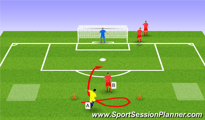 Football/Soccer Session Plan Drill (Colour): Lateral Movement 1v1