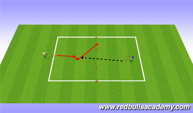 Football/Soccer Session Plan Drill (Colour): Technical semi-oppsed