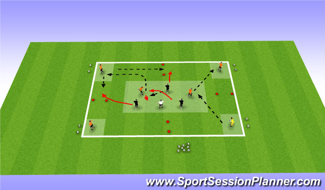 Football/Soccer Session Plan Drill (Colour): Whole - Defending In Wide Areas