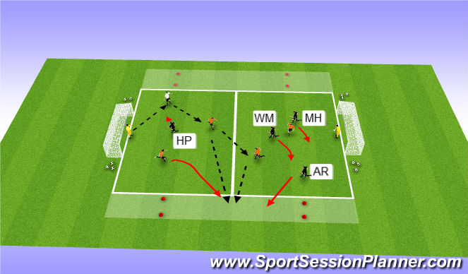 Football/Soccer Session Plan Drill (Colour): Whole - SSG Defending In Wide Areas