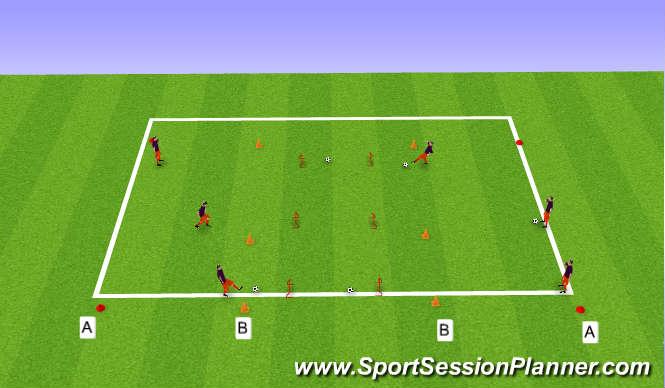 Fútbol Ejercicio del Plan de Sesiones (Color): Segunda Variante