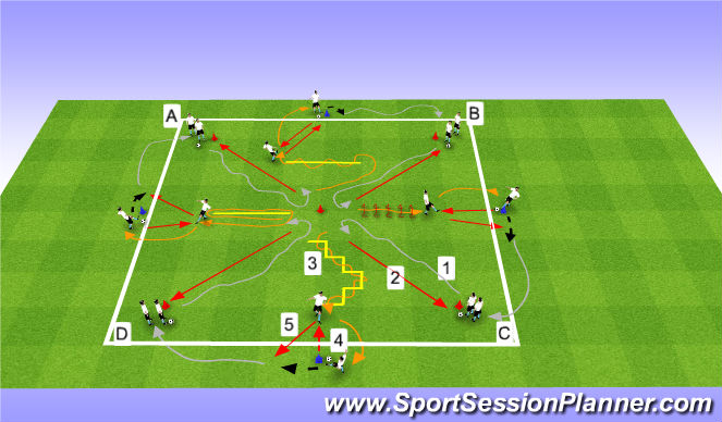 Football/Soccer Session Plan Drill (Colour): EX2