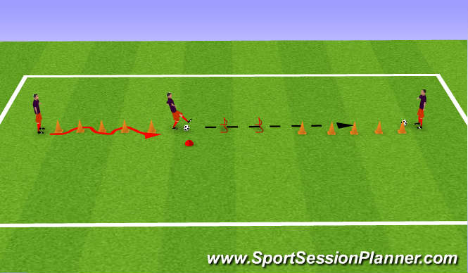 Football/Soccer Session Plan Drill (Colour): Tercer vriante