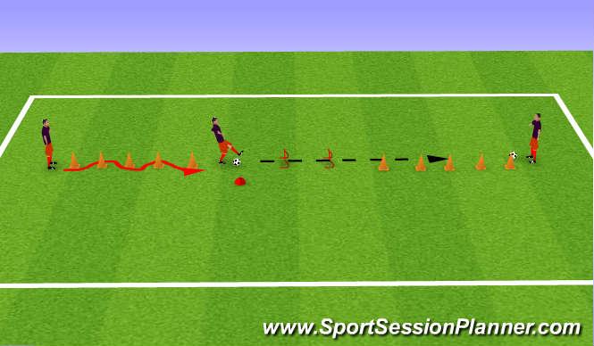 Fútbol Ejercicio del Plan de Sesiones (Color): Tercer vriante