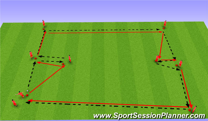Football/Soccer Session Plan Drill (Colour): Passing Warmup