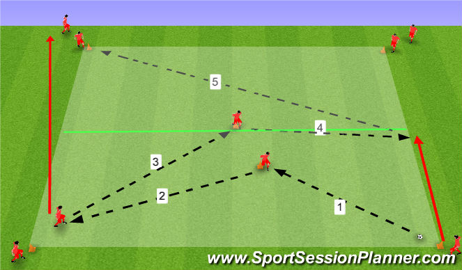 Football/Soccer Session Plan Drill (Colour): Quick Passing Combination Play