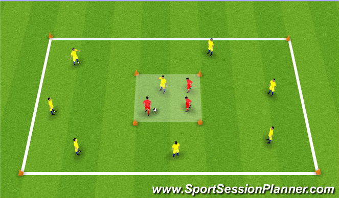 Football/Soccer Session Plan Drill (Colour): Small Side Transistion