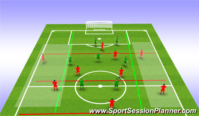 Football/Soccer Session Plan Drill (Colour): Attack Wide Play