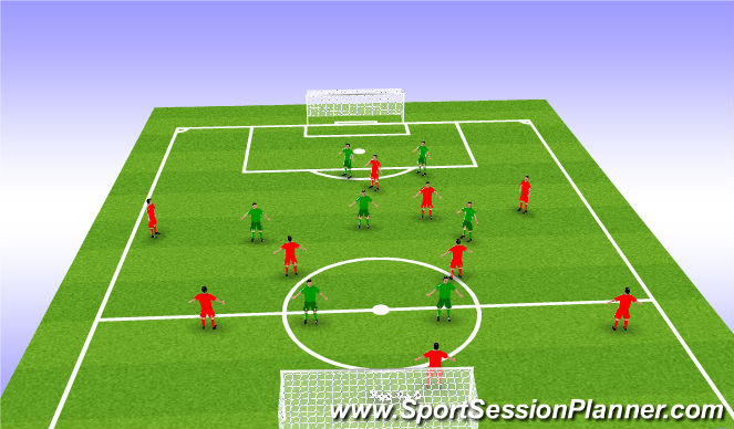 Football/Soccer Session Plan Drill (Colour): Final Play