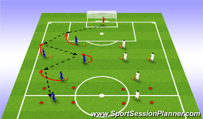 Football/Soccer Session Plan Drill (Colour): Build out patterns