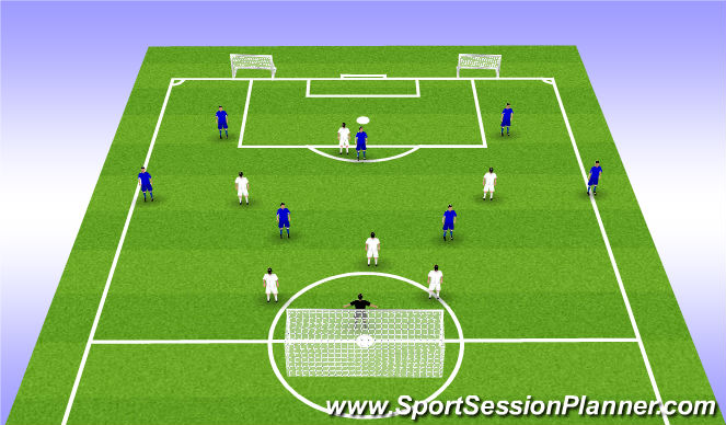 Football/Soccer Session Plan Drill (Colour): 7v7 play out of back to goal