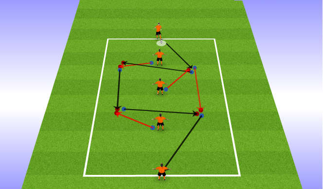 Football/Soccer Session Plan Drill (Colour): Passing and Moving Combinations
