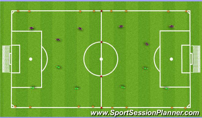 Football/Soccer Session Plan Drill (Colour): 3v3 four goal game