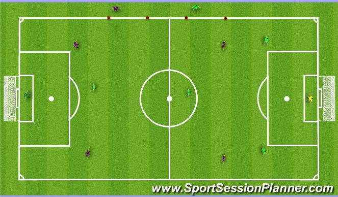 Football/Soccer Session Plan Drill (Colour): Futsal scrimmage