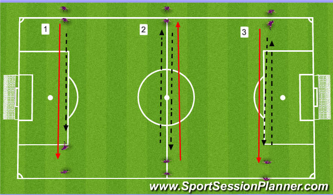 Football/Soccer Session Plan Drill (Colour): Passing and Receiving warmup