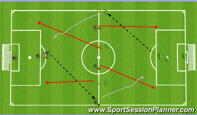 Football/Soccer Session Plan Drill (Colour): 3v1 to goal