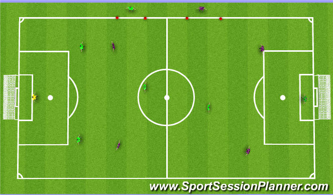 Football/Soccer Session Plan Drill (Colour): Futsal scrimmage