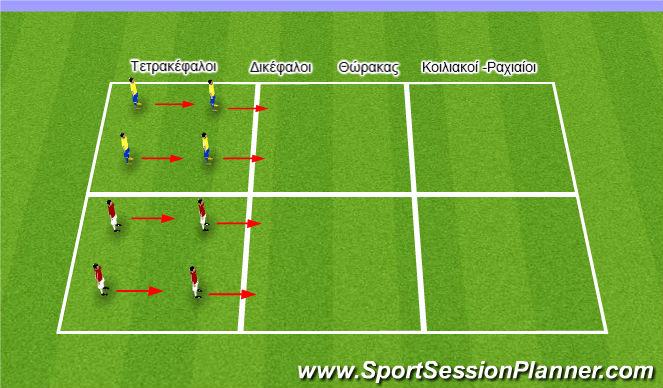 Football/Soccer Session Plan Drill (Colour): Α. ΠΡΟΘΕΡΜΑΝΣΗ - Β. ΕΝΔΥΝΑΜΩΣΗ