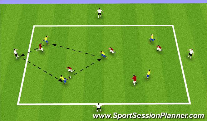 Football/Soccer Session Plan Drill (Colour): Γ. ΠΑΙΧΝΙΔΙ ΚΑΤΟΧΗΣ 5v5 με 4 στηρίγματα