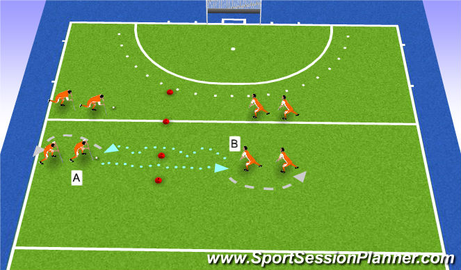 Hockey Session Plan Drill (Colour): drijven + indian dribbel