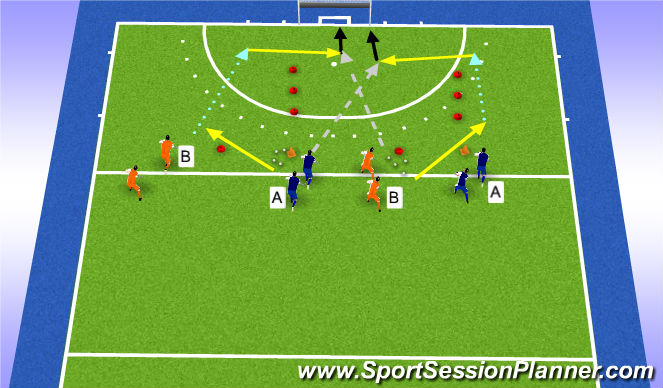 Hockey Session Plan Drill (Colour): scoren met visie