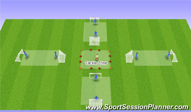 Football/Soccer Session Plan Drill (Colour): 1v1 Escape Battle