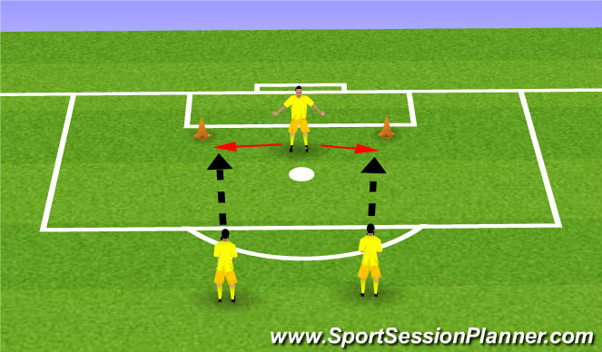 Football/Soccer Session Plan Drill (Colour): Handling/Footwork
