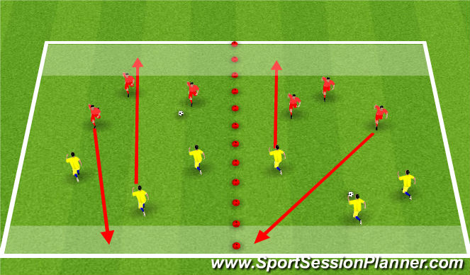 Football/Soccer Session Plan Drill (Colour): Dribbling Small Sided Scrimmage