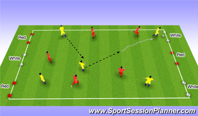 Football/Soccer Session Plan Drill (Colour): SSG - Dribbling & RWTB