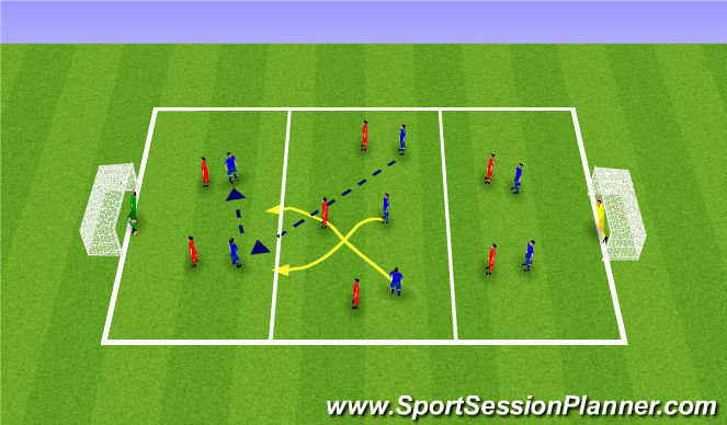 Football/Soccer Session Plan Drill (Colour): UEFA B Component 2