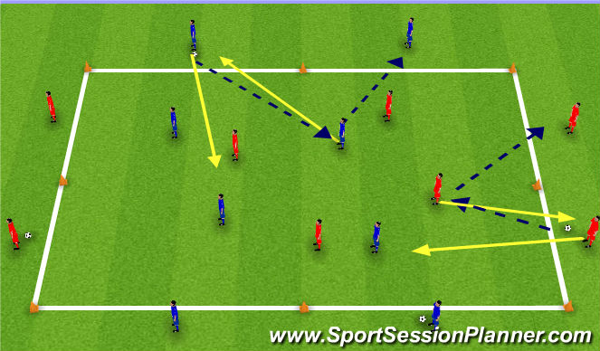 Football/Soccer Session Plan Drill (Colour): UEFA B Warm Up Drill