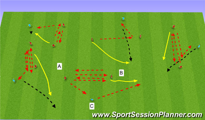 Football/Soccer Session Plan Drill (Colour): Awareness:Head up and play