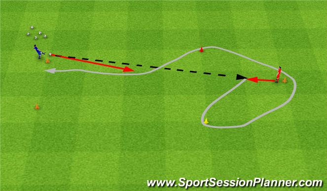 Football/Soccer Session Plan Drill (Colour): Control and 1v1. Przyjęcie i 1v1.
